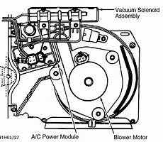 car owners manuals free downloads 1992 buick park avenue electronic throttle control service manual how to replace 1992 buick lesabre blower motor how to install replace heater