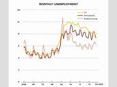 unemployment benefits mi