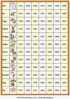chinesische sternzeichen tabelle zodiac chart
