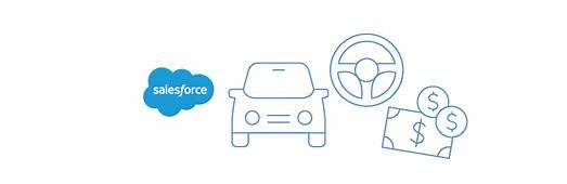 Get The Most Out Of Your Car Research Crm  Salesforcecom
