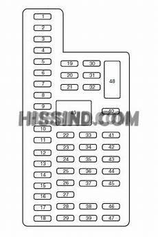 2011 f 150 interior fuse diagram 2012 f150 fuse diagram layout identification