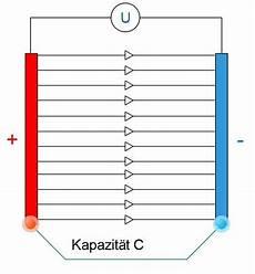 energieinhalt eines plattenkondensators studimup