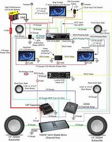 how to fix car audio speaker not working one side how to install car audio systems