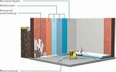 schneider bautenschutz kellerabdichtungen
