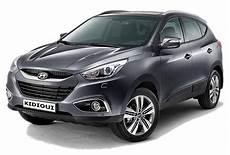 Hyundai Ix35 Pack Premium Limited Essais Comparatif D