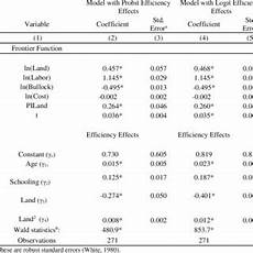 pdf on estimating efficiency effects in a stochastic frontier model