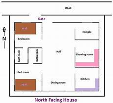 vastu for house plan facing north vastu ideal map or drawings 3 smartastroguru