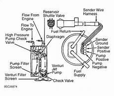 1996 Ford F150 Fuel System When I Depress My Rear Tank