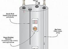 how to find the age of a water heater heating furnace rheem electric furnace