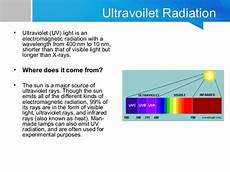 where does ultraviolet light come from