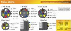 trailer wiring color code diagram north american trailers trailer wiring diagram color