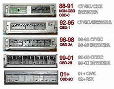 96 honda civic obd2 ecu wiring diagram wiring diagram and fuse box diagram