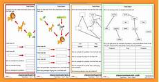 science worksheets year 4 12476 year 4 food chains and food webs science worksheets classroom secrets
