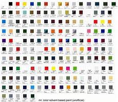 the big list of gunpla tutorials resources 100 links split up by category gunpla
