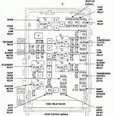 1999 Chrysler Town And Country Radio Wiring Diagram Auto