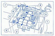 1994 Jaguar Xj6 Fuse Box Diagram Fuse Box And Wiring Diagram
