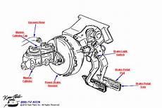 Vwvortex Mk5 Brake Hissing