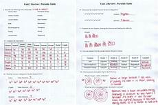chemistry periodic table trends worksheet periodic table timeline