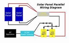 small solar home solar panel installation