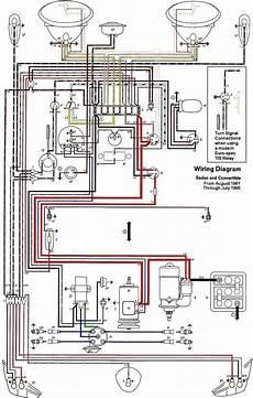 1970 bug wiring diagram 1970 vw beetle fuse box fuse box and wiring diagram