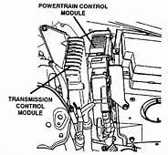Location Of Crankshaft Position Sensor On 2007 Chrysler