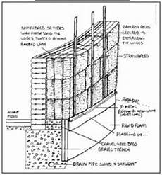 load bearing straw bale house plans 1000 images about straw bale houses on pinterest adobe