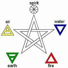 Sterne Bedeutung - kabbalah zen of cagliostro golden pentagram of elements