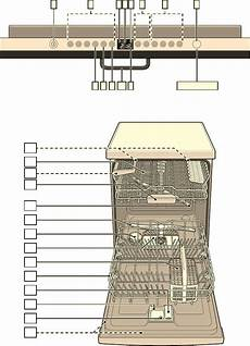 Bosch Silence Plus Geschirrspuler Bedienungsanleitung