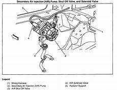 I A 2001 Chevy Blazer And I Am Getting Code P0410