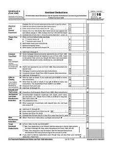 2017 irs publication 583 starting a business and keeping