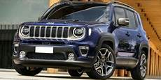 2019 Jeep Renegade Dimensions Iseecars