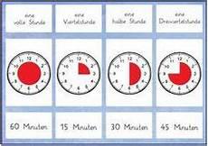 Malvorlagen Uhr Schreiben Ziffer 3 Schreiben Lernen Mathematik 1 Klasse Und