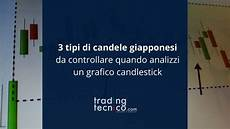 tipi di candele 3 tipi di candele giapponesi da controllare quando