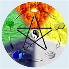 die 5 elemente lehre release heal praxis f 252 r