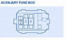 honda s2000 fuse box diagram honda s2000 2010 fuse box block circuit breaker diagram 187 carfusebox
