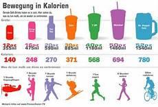 bewegung in kalorien oder was du f 252 r eine cola tun musst