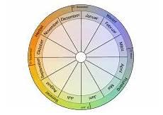 Malvorlagen Jahreszeiten Lernen Jahreszeitenuhr Zum Ausdrucken Vorlagen Zum Ausmalen