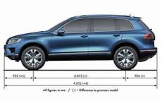 2015 Volkswagen Touareg Dimensions Car Design