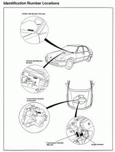 service and repair manuals 1993 honda civic instrument cluster honda civic coupe 1992 1993 service manual repair manual car service