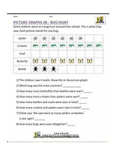 picture graph worksheets 2nd grade bug hunt picture graph worksheets bar graphs first
