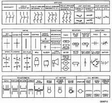 electrical diagram symbols search graphics magic search and symbols electrical diagram symbols search graphics magic pinterest search and symbols