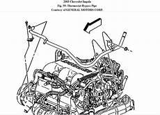 gm 3 8 liter engine vacuum diagram 2003 chevy malibu engine diagram automotive parts diagram images