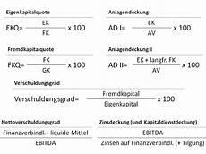 finanzierung berechnen formel kennzahlenanalyse teil 3 bilanz n 252 tzliches f 252 r