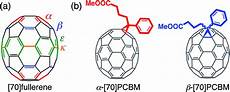 p7cbm regioisomer effects of 70 pcbm on structures and