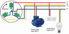 how is the wiring framework in a three phase transmission system quora