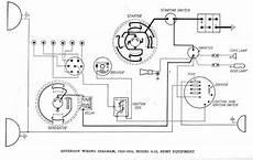 Club Car Carryall 2 Wiring Diagram Free