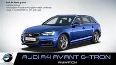 Audi A4 Avant G Animation