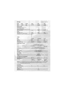Kia Sportage Preise Technische Daten Ausstattung Kia