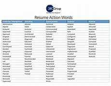 product management resume action words and keywords list