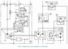 hydraulic conveyor schematic the real value of hydraulic circuit diagrams fluid power journal